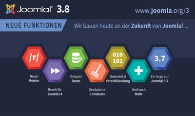 Joomla 3.8.1 Bug-Fix Release